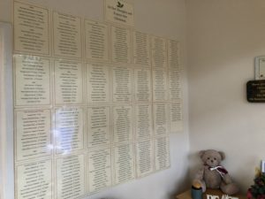Bereavement List Wroughton & Swindon